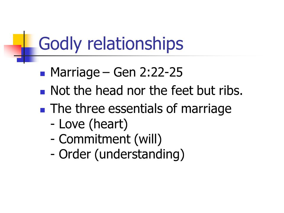 Godly relationships Marriage – Gen 2:22-25