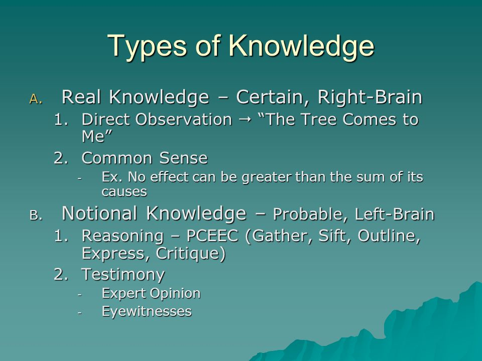 Types of Knowledge Real Knowledge – Certain, Right-Brain