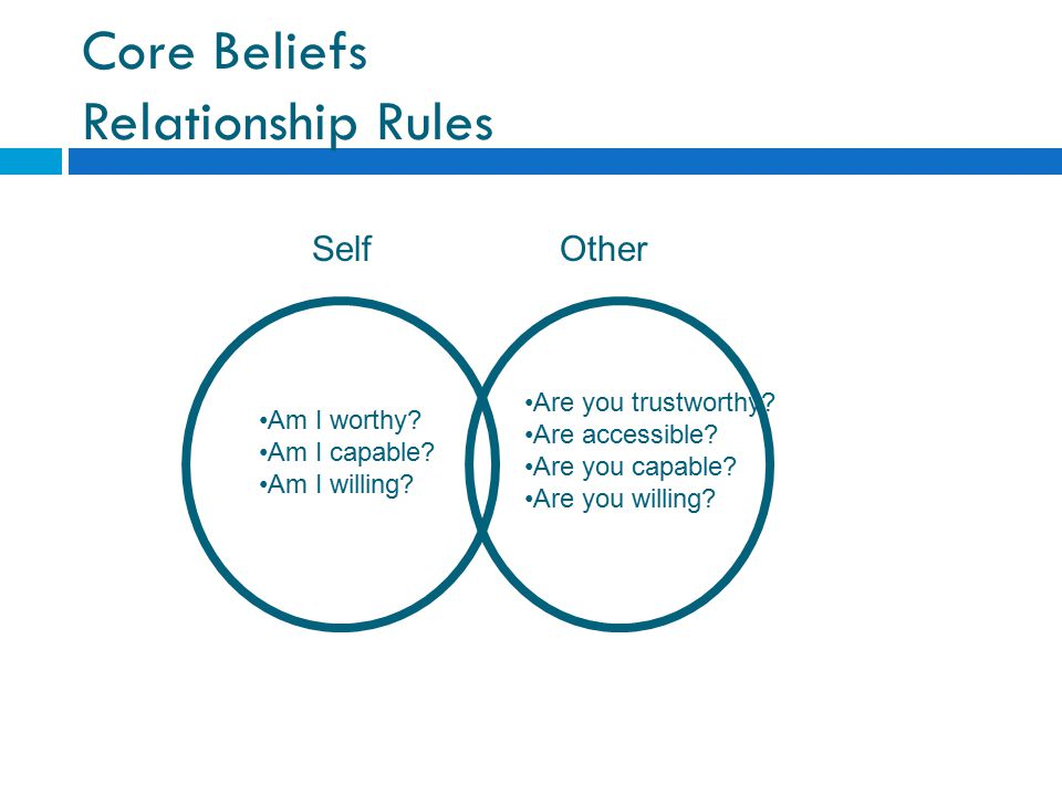Core Beliefs Relationship Rules