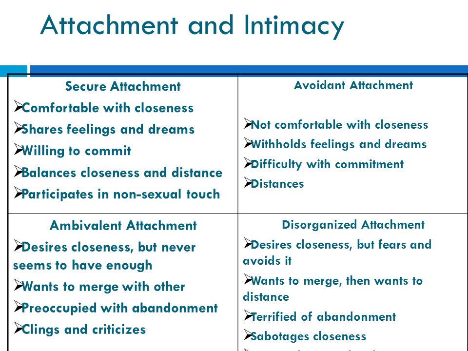 Attachment and Intimacy