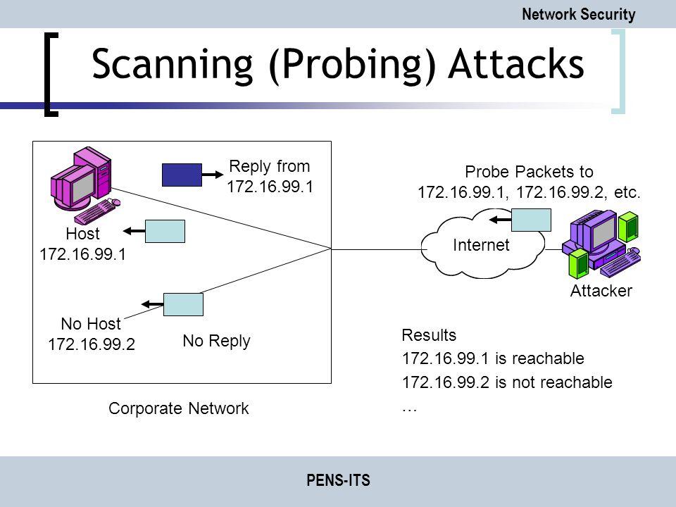 Scanning (Probing) Attacks