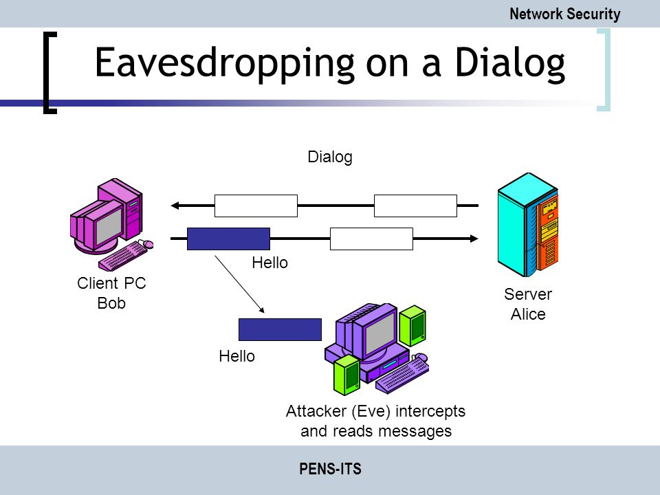 Eavesdropping on a Dialog