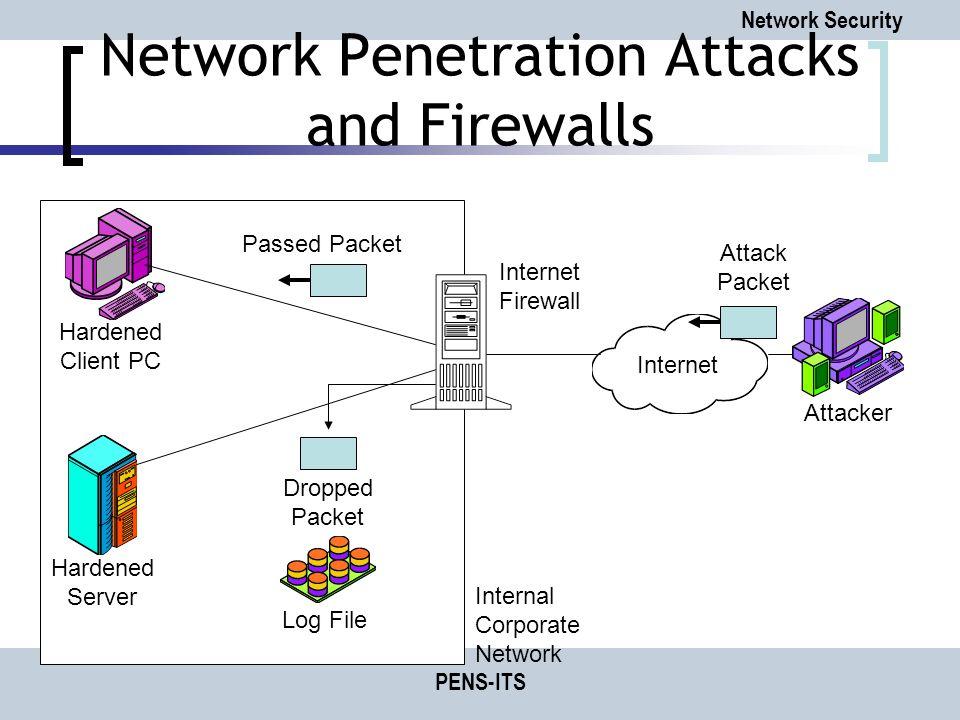 Network Penetration Attacks and Firewalls
