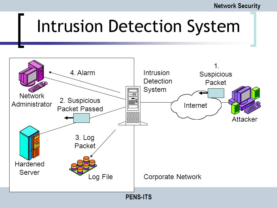network and system security pdf