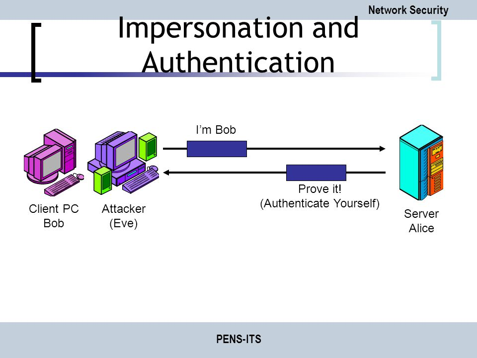 Impersonation and Authentication