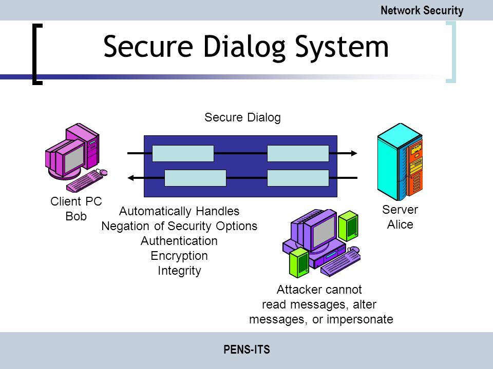 Secure Dialog System Secure Dialog Client PC Bob Automatically Handles