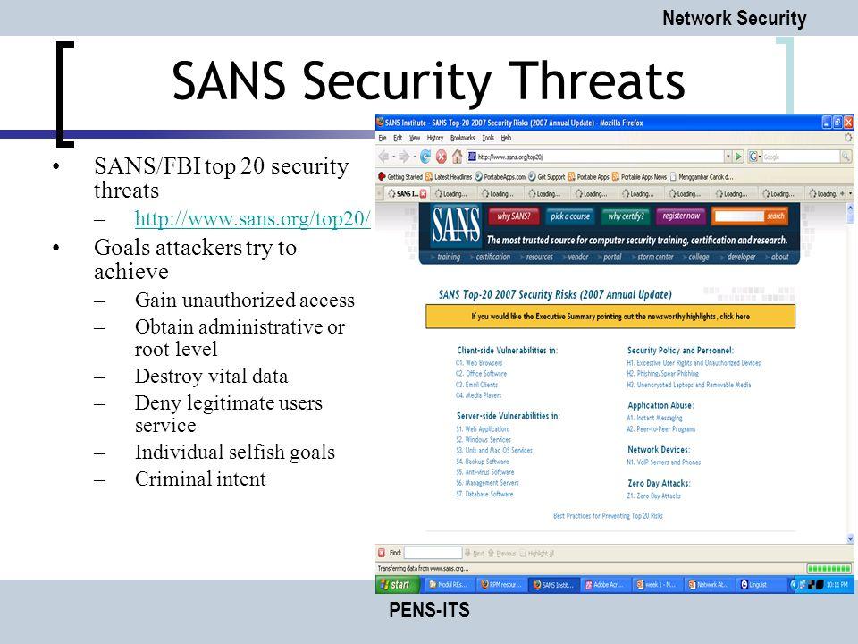 SANS Security Threats SANS/FBI top 20 security threats