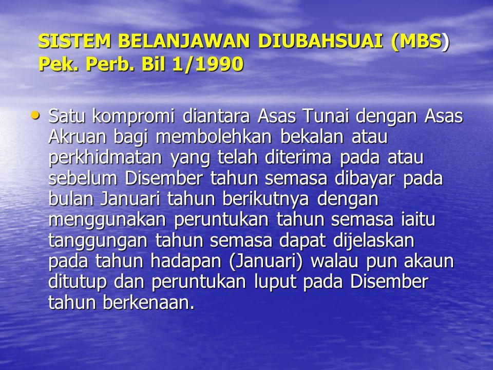 SISTEM BELANJAWAN DIUBAHSUAI (MBS) Pek. Perb. Bil 1/1990