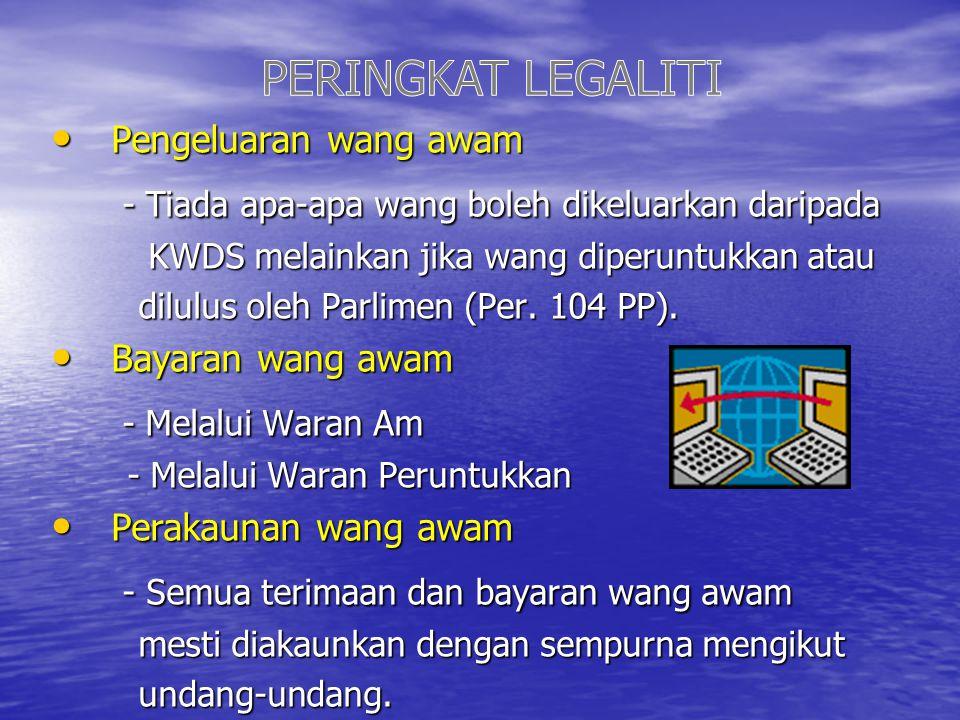 PERINGKAT LEGALITI - Tiada apa-apa wang boleh dikeluarkan daripada