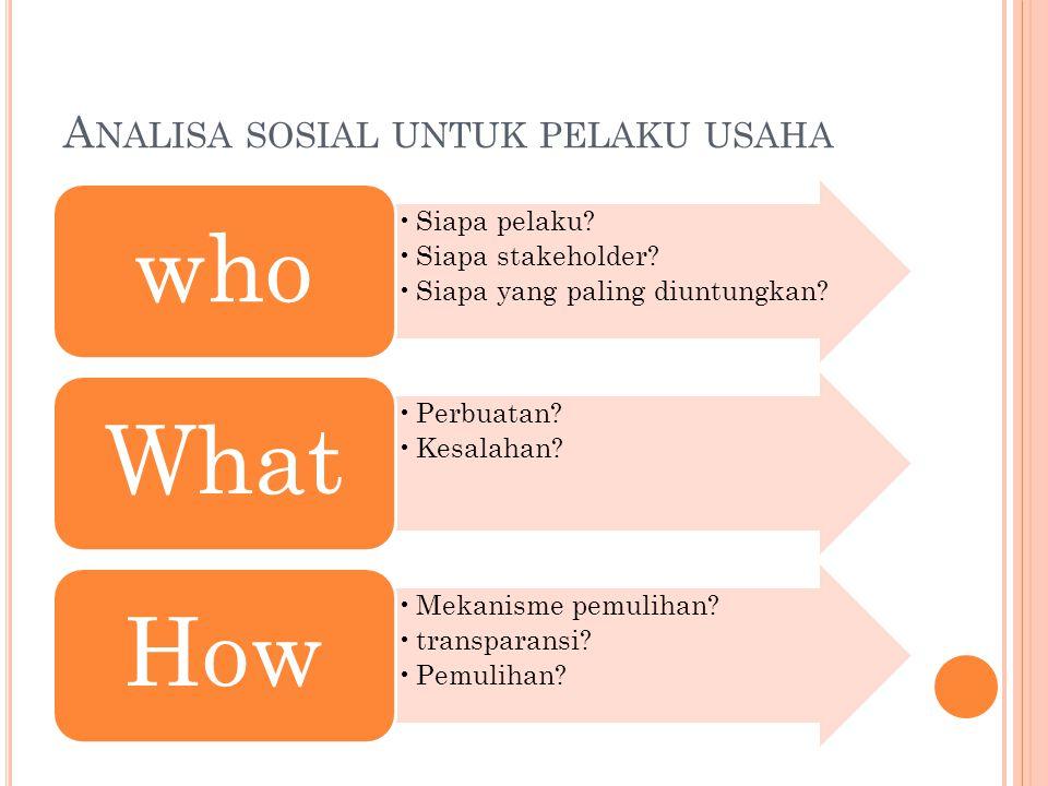 Analisa sosial untuk pelaku usaha