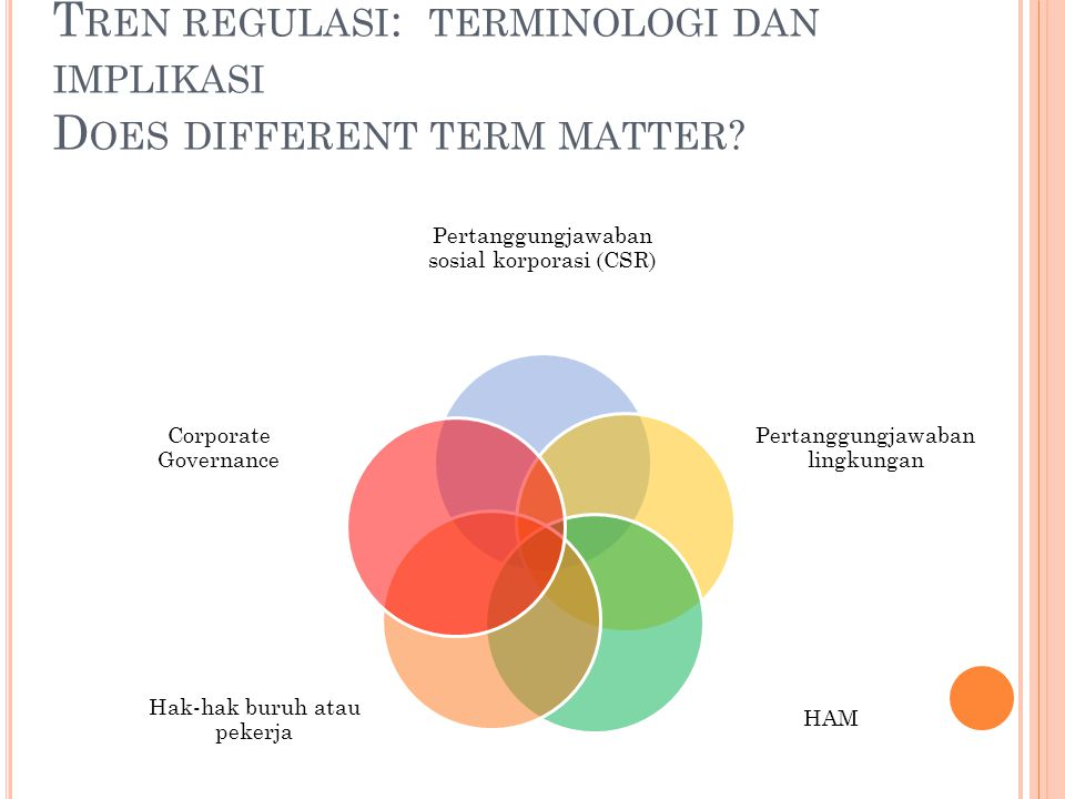 Tren regulasi: terminologi dan implikasi Does different term matter