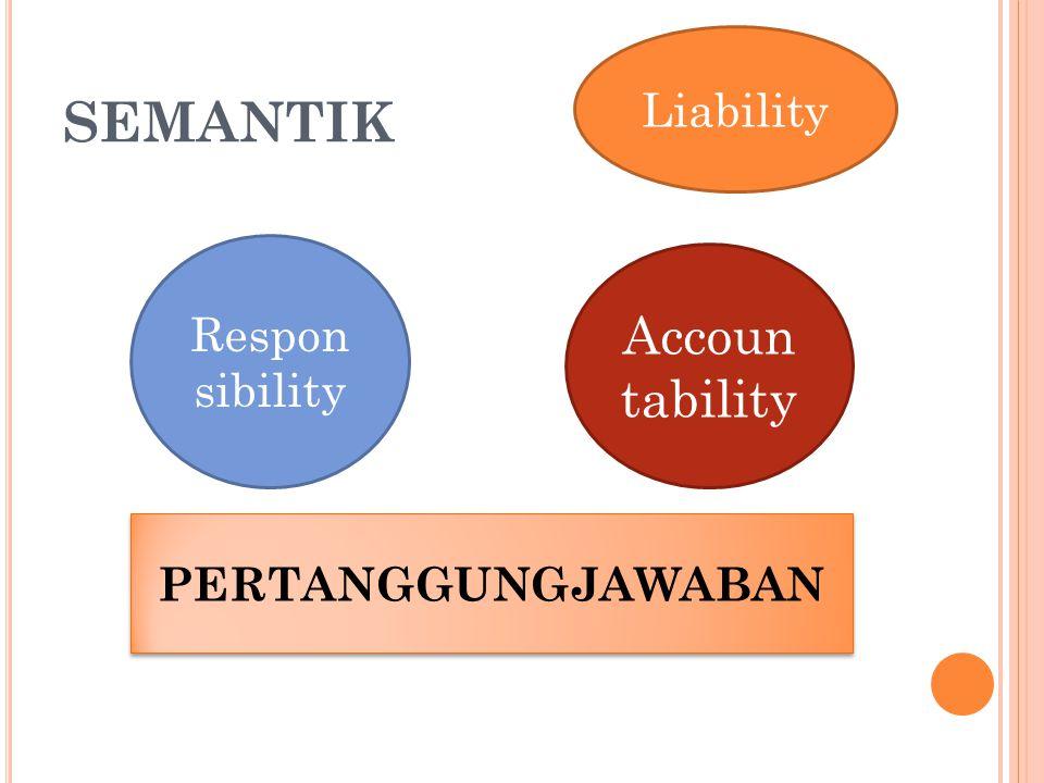 semantik Liability Responsibility Accountability PERTANGGUNGJAWABAN