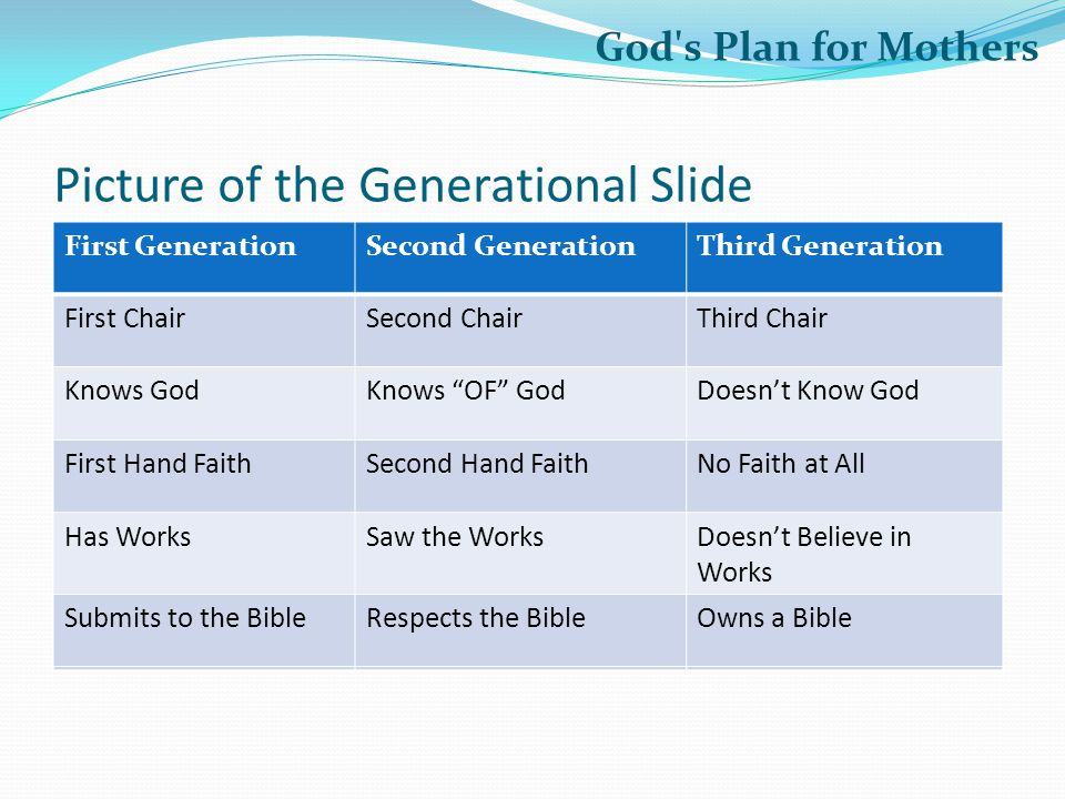 Picture of the Generational Slide