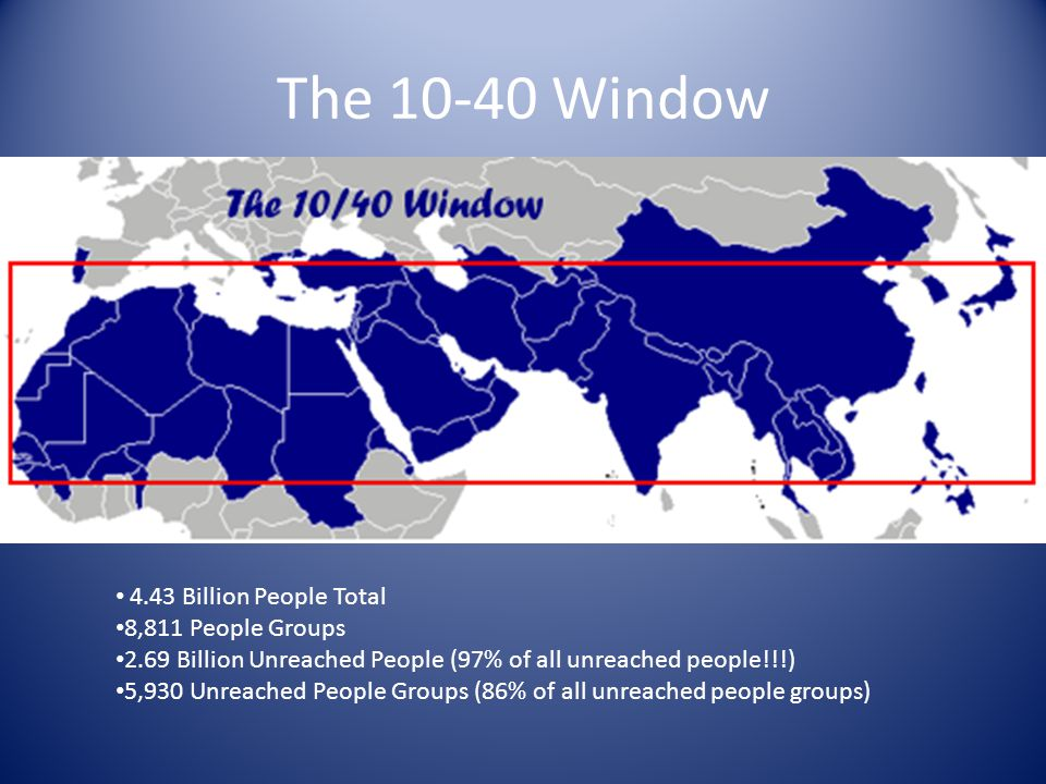 The 10-40 Window 4.43 Billion People Total 8,811 People Groups