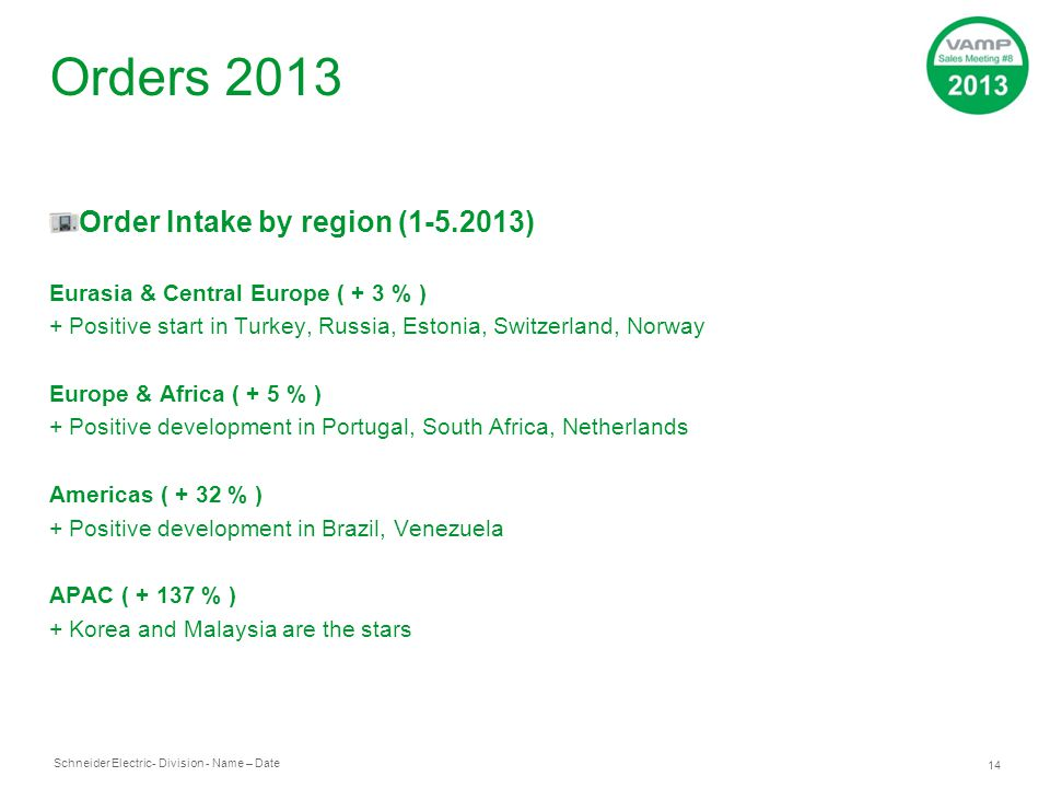 Orders 2013 Order Intake by region (1-5.2013)