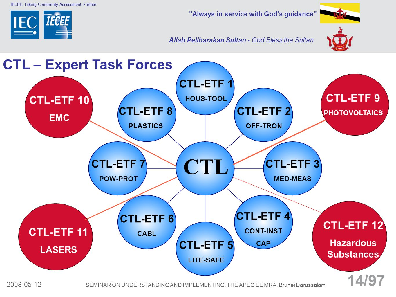 CTL CTL – Expert Task Forces CTL-ETF 1 CTL-ETF 9 CTL-ETF 10 CTL-ETF 8