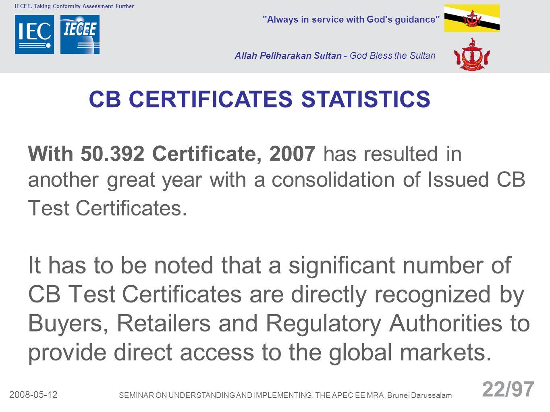 CB CERTIFICATES STATISTICS