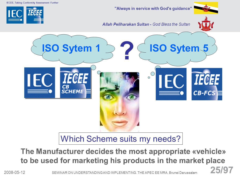 Which Scheme suits my needs