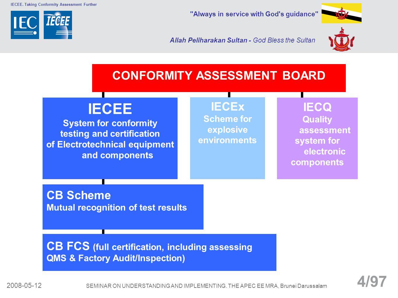 IECEE CONFORMITY ASSESSMENT BOARD IECEx IECQ CB Scheme