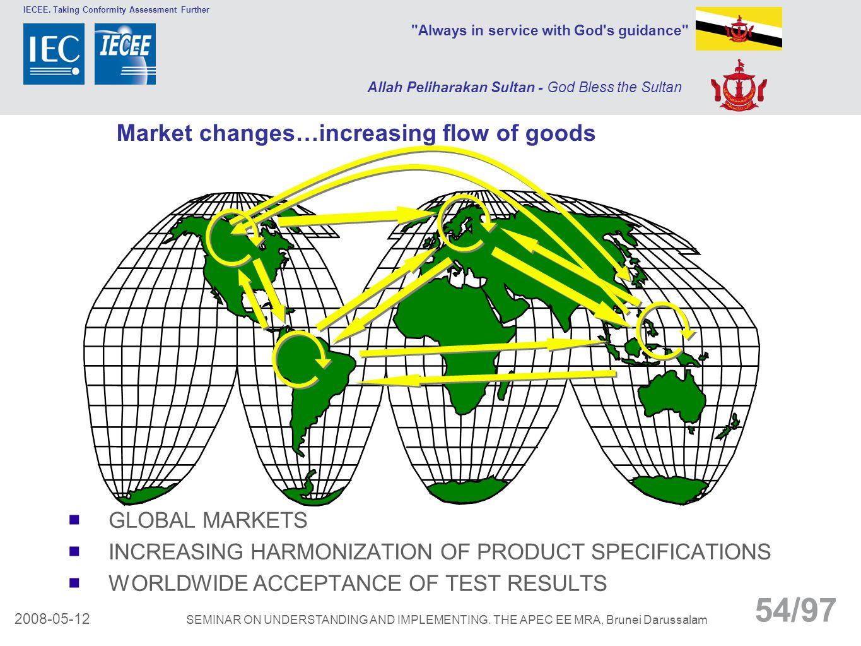 Market changes…increasing flow of goods