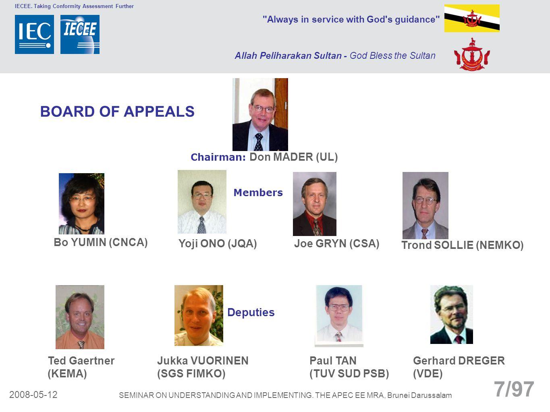BOARD OF APPEALS Deputies Bo YUMIN (CNCA) Yoji ONO (JQA)