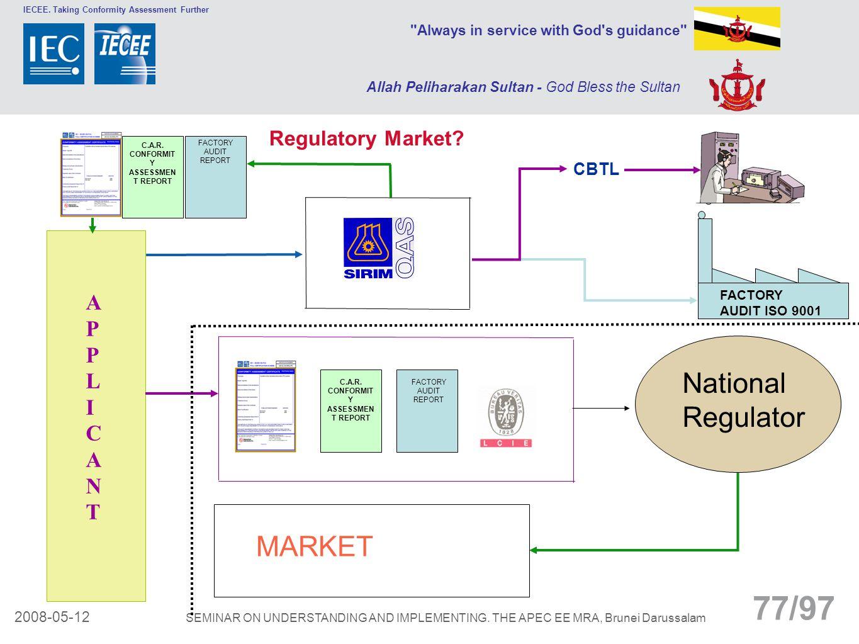 National Regulator MARKET APPLICANT Regulatory Market CBTL