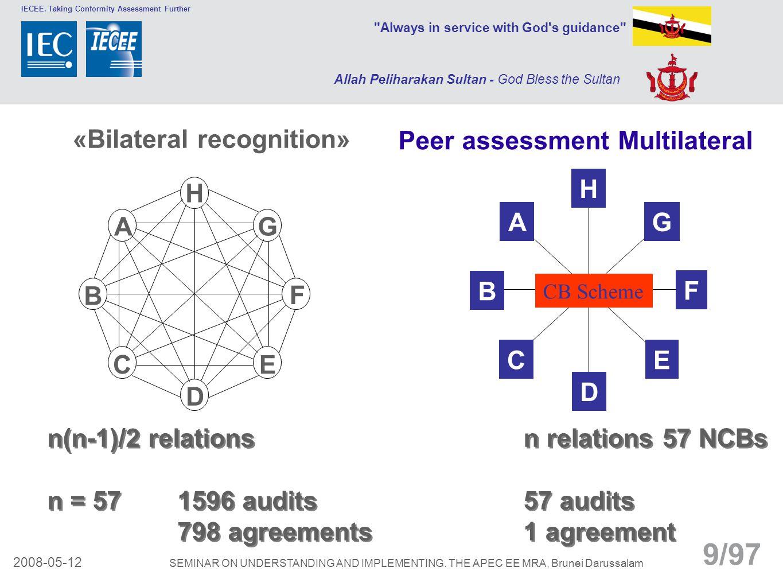 «Bilateral recognition» Peer assessment Multilateral