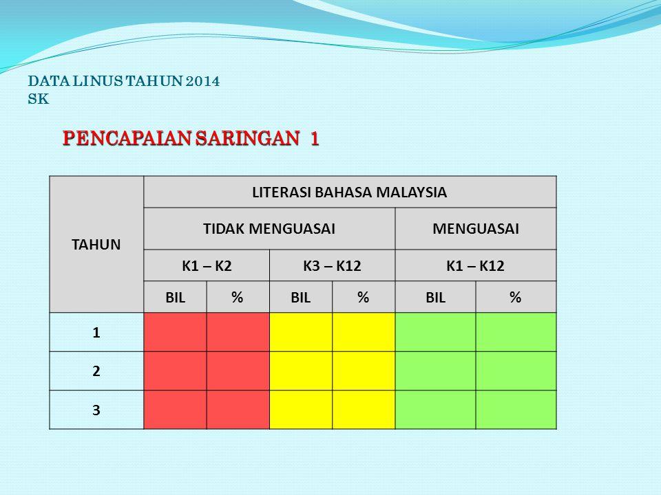 LITERASI BAHASA MALAYSIA