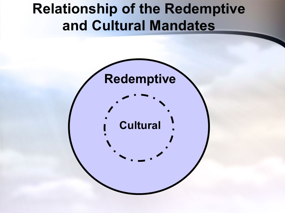 Relationship of the Redemptive and Cultural Mandates
