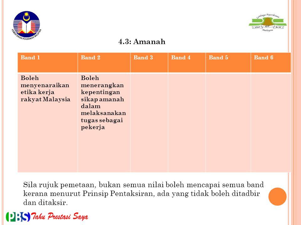 4.3: Amanah Band 1. Band 2. Band 3. Band 4. Band 5. Band 6. Boleh menyenaraikan etika kerja rakyat Malaysia.