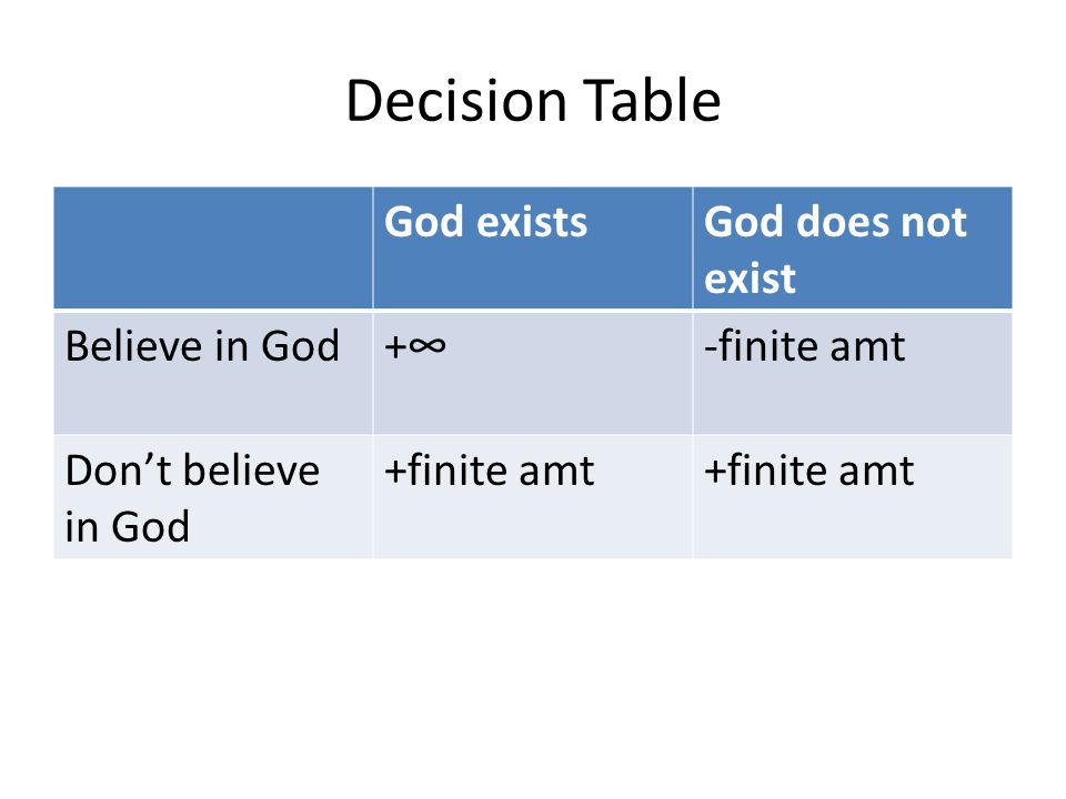 Decision Table God exists God does not exist Believe in God +∞
