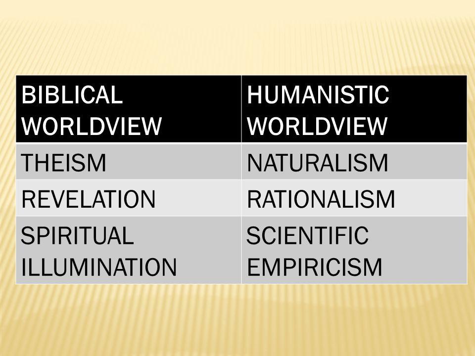 BIBLICAL WORLDVIEW HUMANISTIC WORLDVIEW. THEISM. NATURALISM. REVELATION. RATIONALISM. SPIRITUAL ILLUMINATION.
