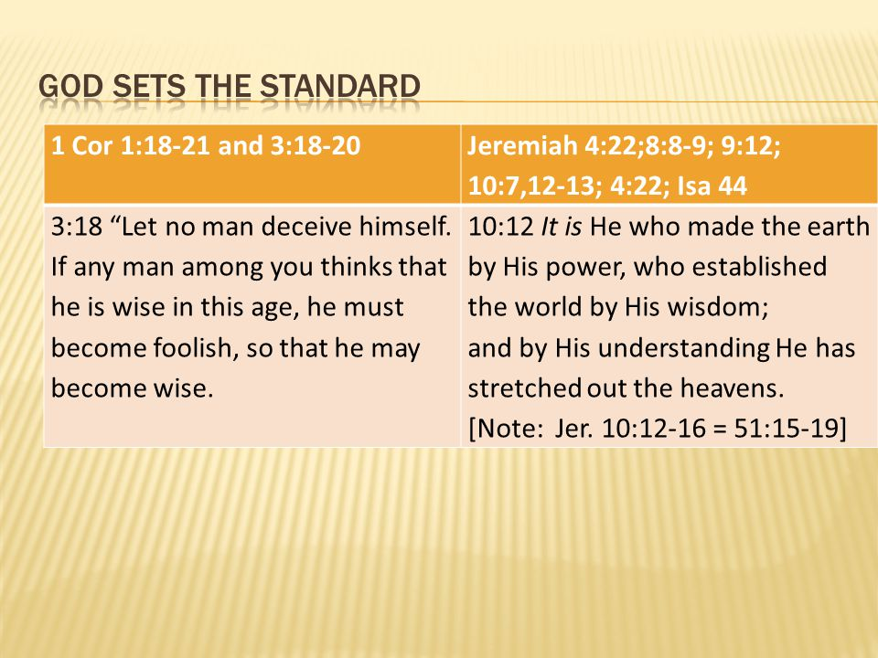 God sets the standard 1 Cor 1:18-21 and 3:18-20