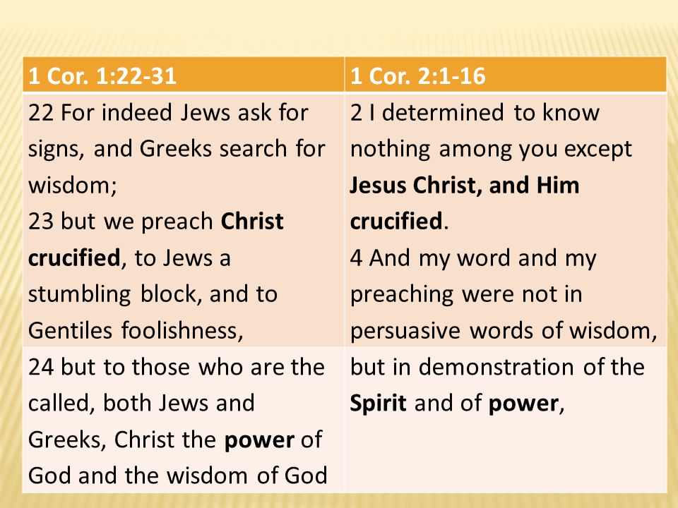 1 Cor. 1:22-31 1 Cor. 2:1-16. 22 For indeed Jews ask for signs, and Greeks search for wisdom;