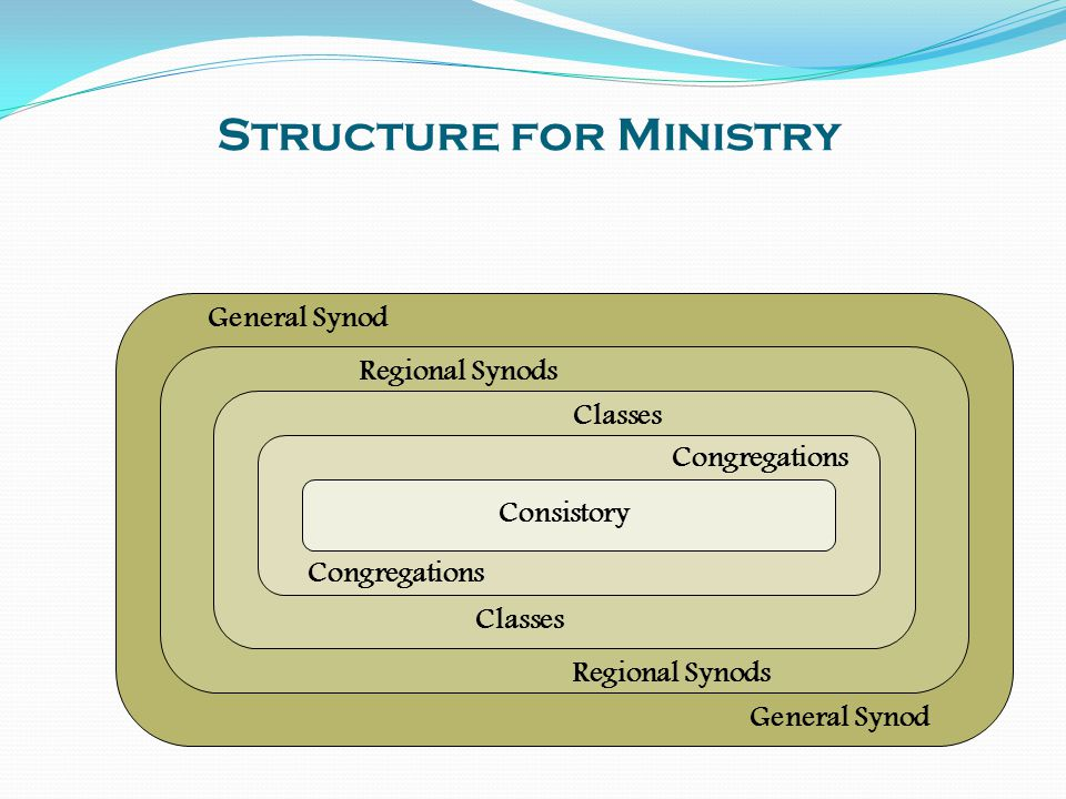 Structure for Ministry