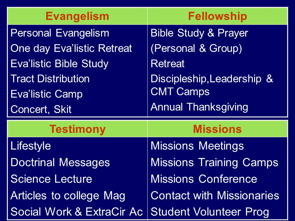 Evangelism Fellowship Testimony Missions