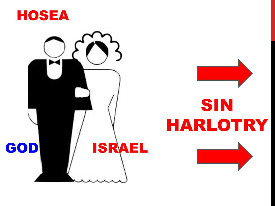 hosea SIN HARLOTRY GOD ISRAEL