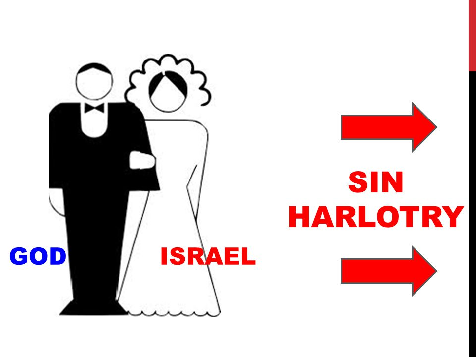SIN HARLOTRY GOD ISRAEL