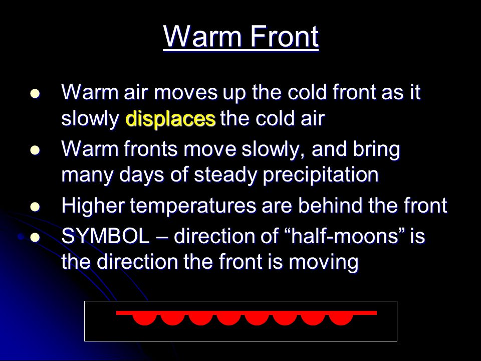 Warm Front Warm air moves up the cold front as it slowly displaces the cold air.