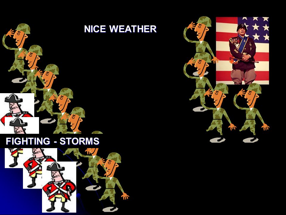 NICE WEATHER FIGHTING - STORMS