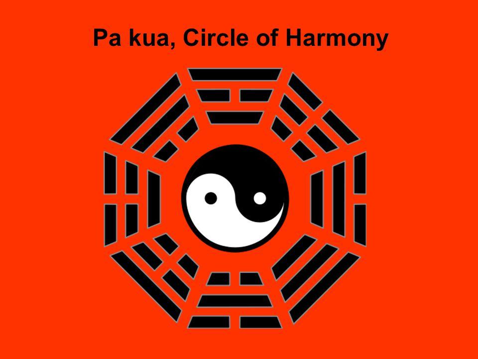 Pa kua, Circle of Harmony