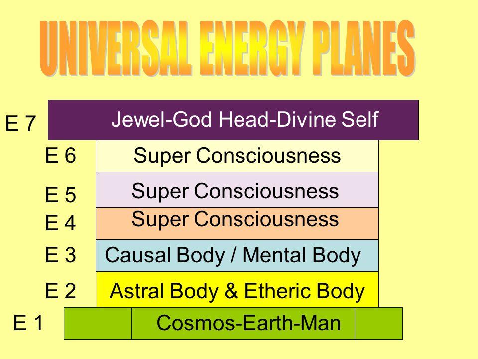 UNIVERSAL ENERGY PLANES