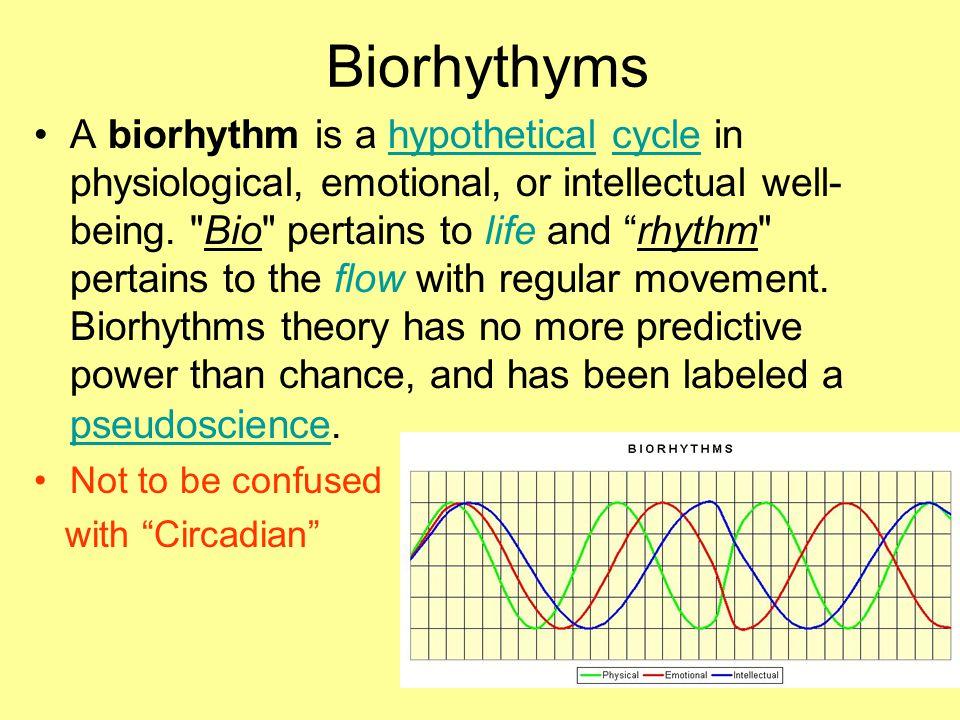 Biorhythyms