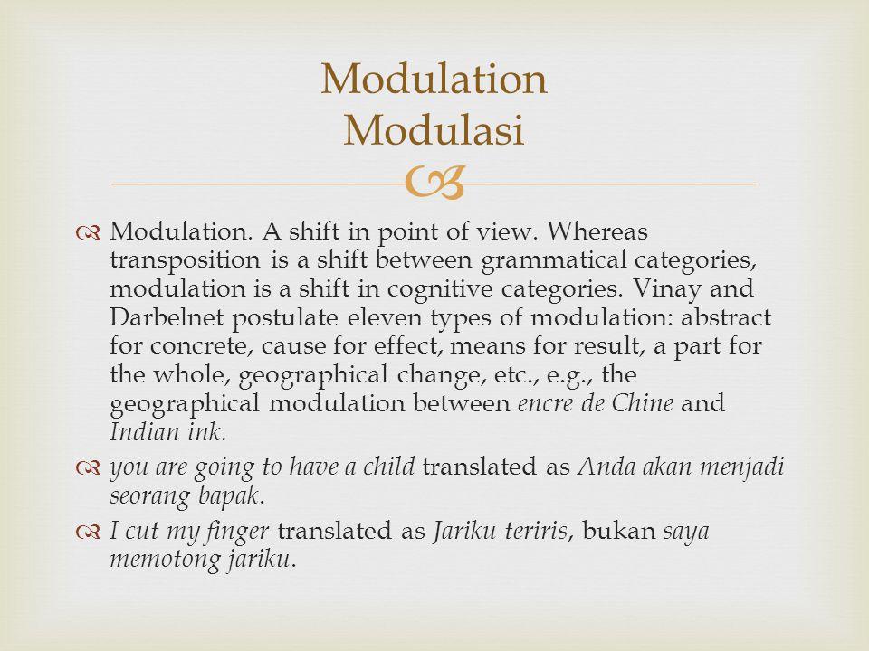 Modulation Modulasi