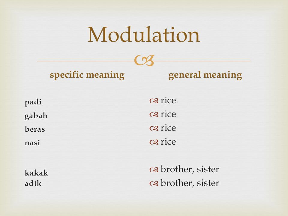 Modulation specific meaning general meaning rice brother, sister padi