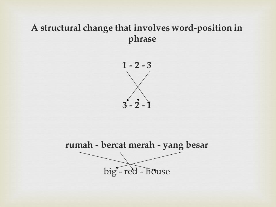 A structural change that involves word-position in phrase
