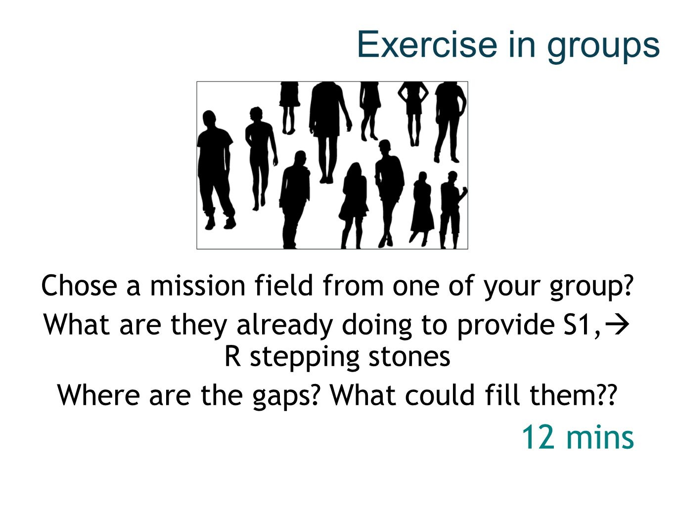 Exercise in groups 12 mins