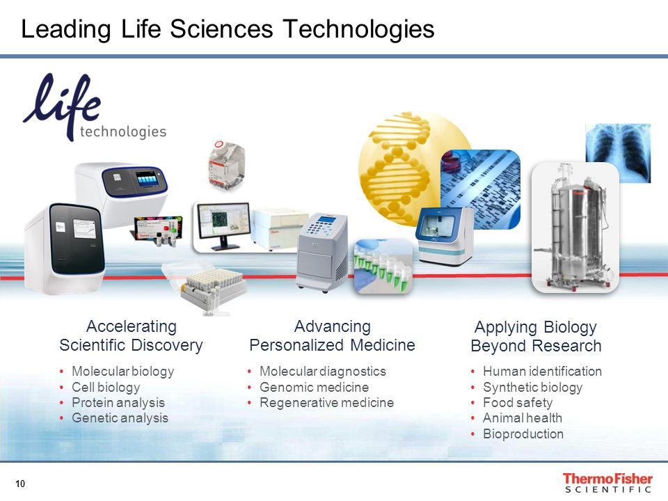 Leading Life Sciences Technologies