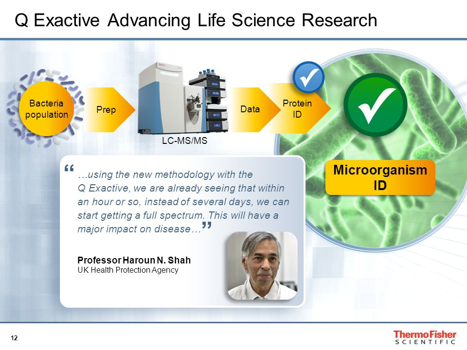 Q Exactive Advancing Life Science Research