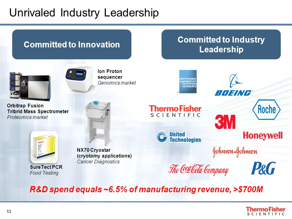 Unrivaled Industry Leadership